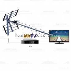 [NEW Upgrade] PHISON High Gain MYTV Digital Outdoor TV Antenna Aerial For DVBT2 HDTV with 10 meters cable