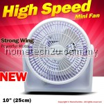 Panafresh Electric Mini Desk Fan Cyclone Fan